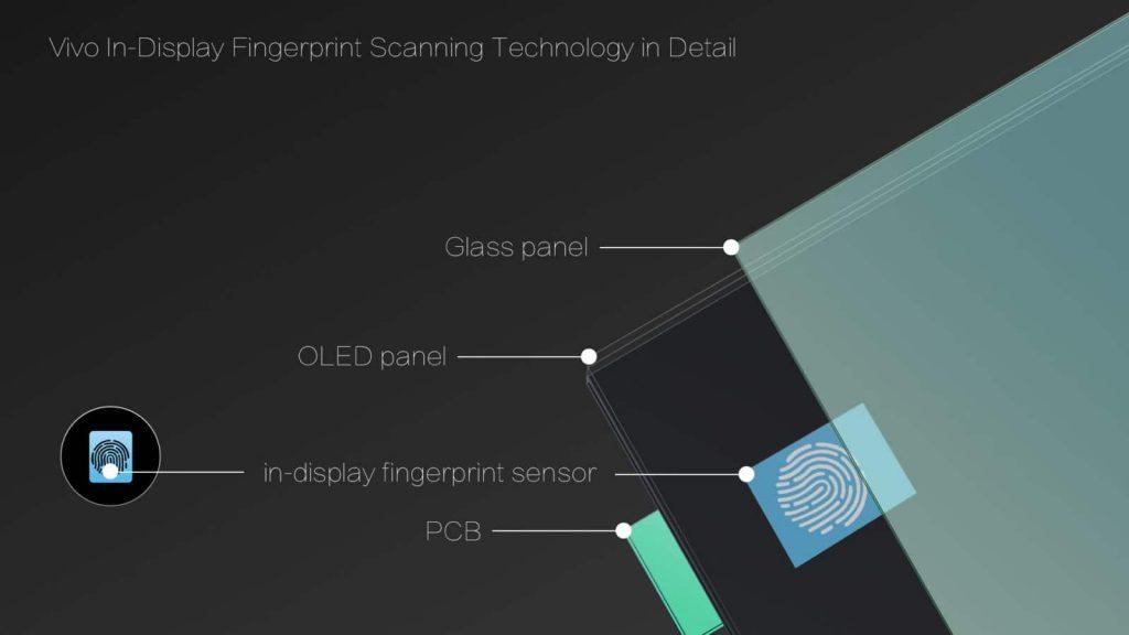 in display sensor