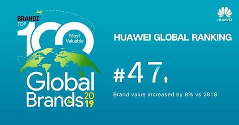 Brand Huawei Meningkat