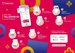 aplikasi halodoc covid-19