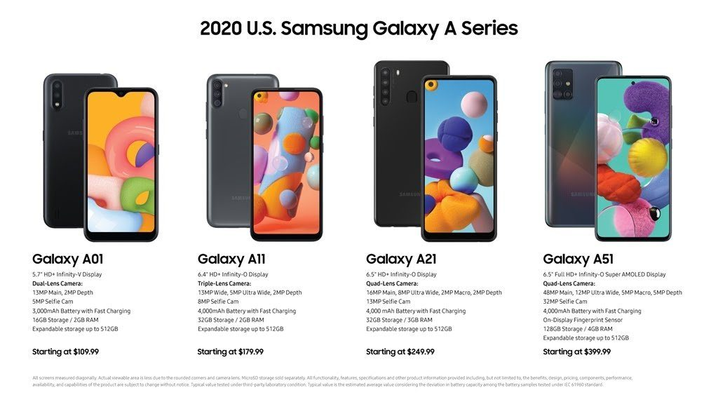 harga samsung galaxy a21