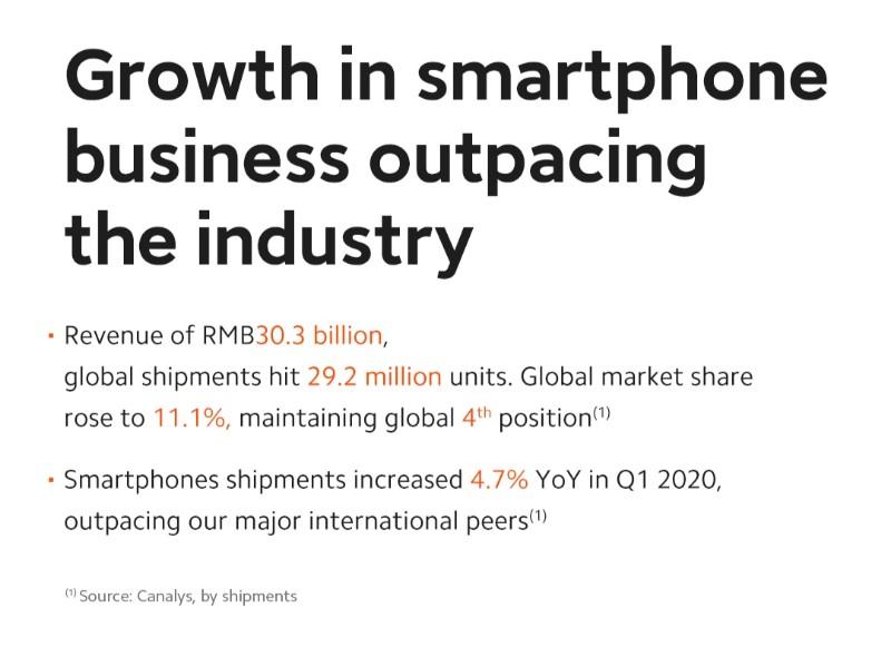 Pendapatan Xiaomi smartphone