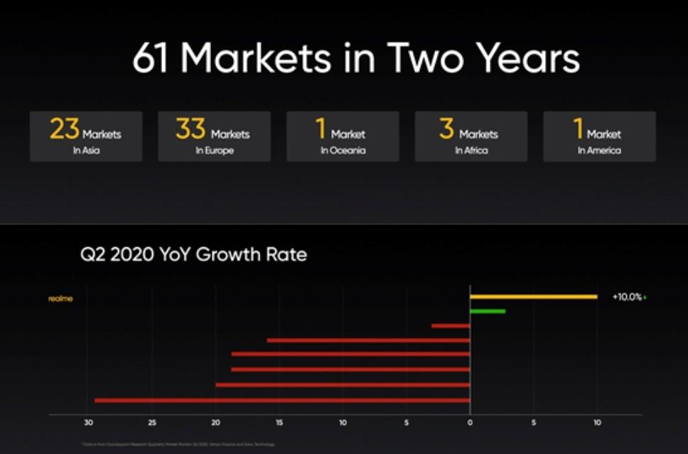 pertumbuhan pasar