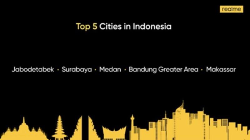 top 5 kota besar