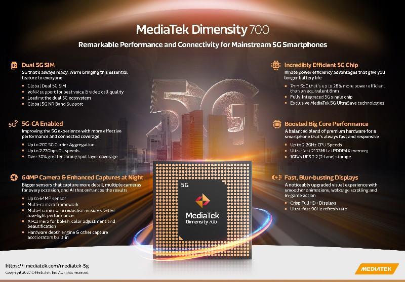 fitur dan kelebihan mediatek dimensity 700